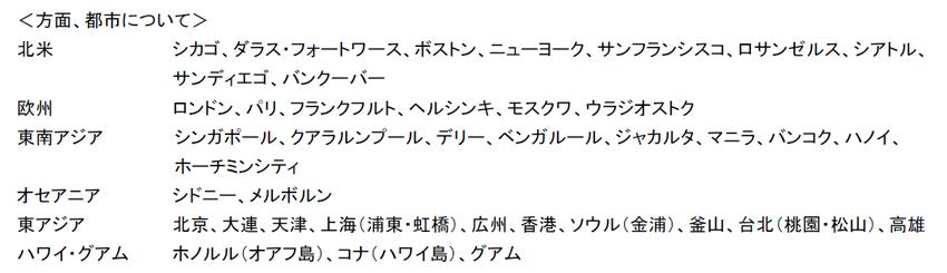 プレスリリース:JAL 新型コ...