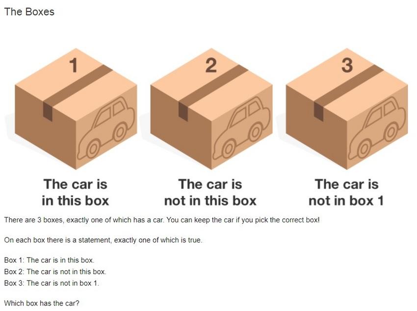 Which box contains a car?