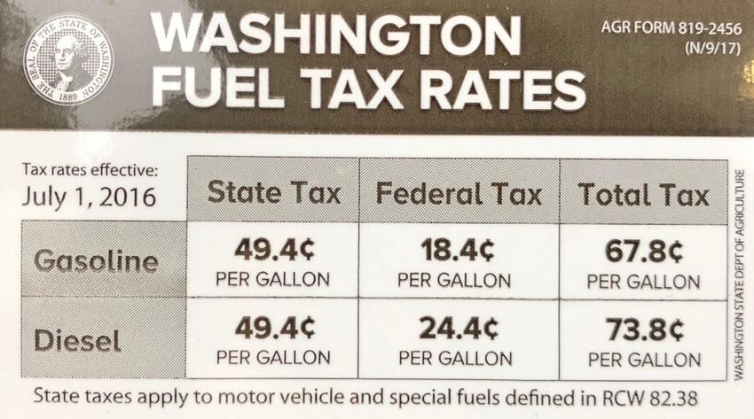 New Tax Makes Gas Tax Just...