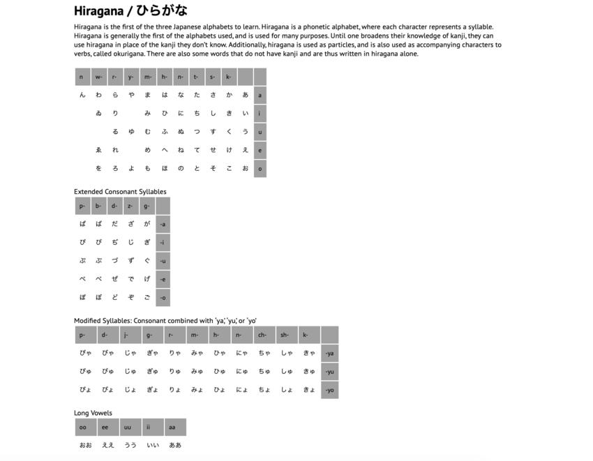 New http://www.Japanese-Onli...