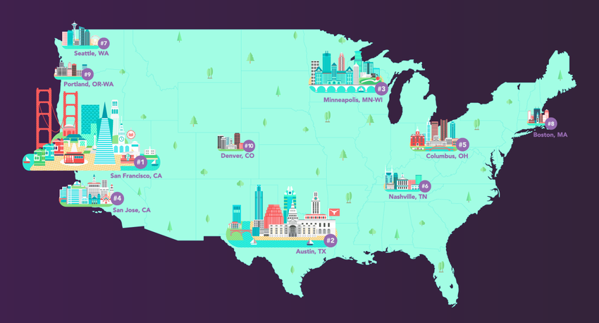 Best Startup Cities in the US