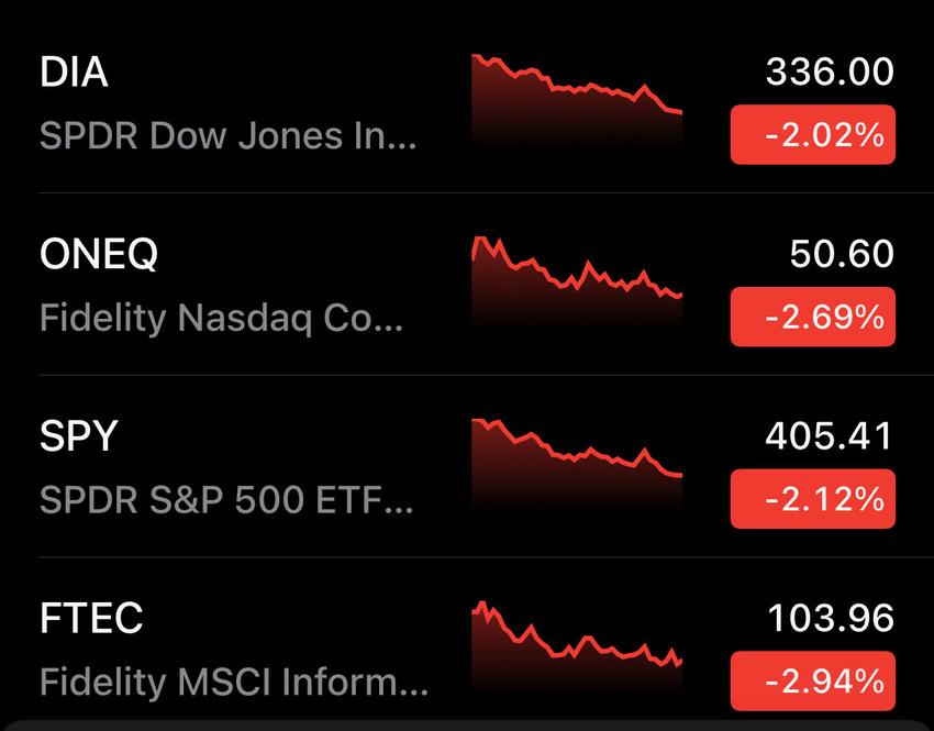 2021年5月12日の株の動き