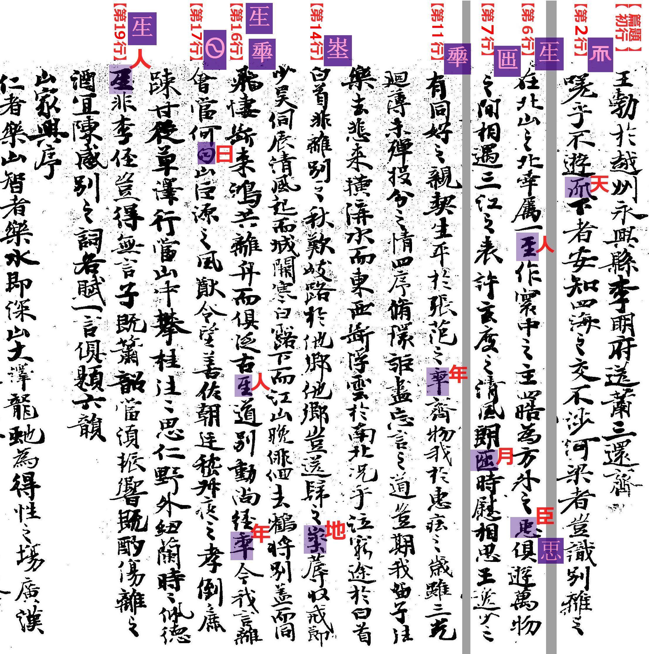 則天文字 - 篆額と自虐 - Blogur...