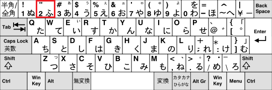 Japanese PC Keyboard Layout