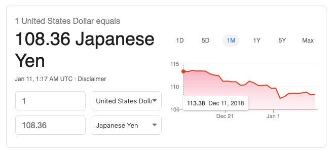 Increasing Japanese Yen Value