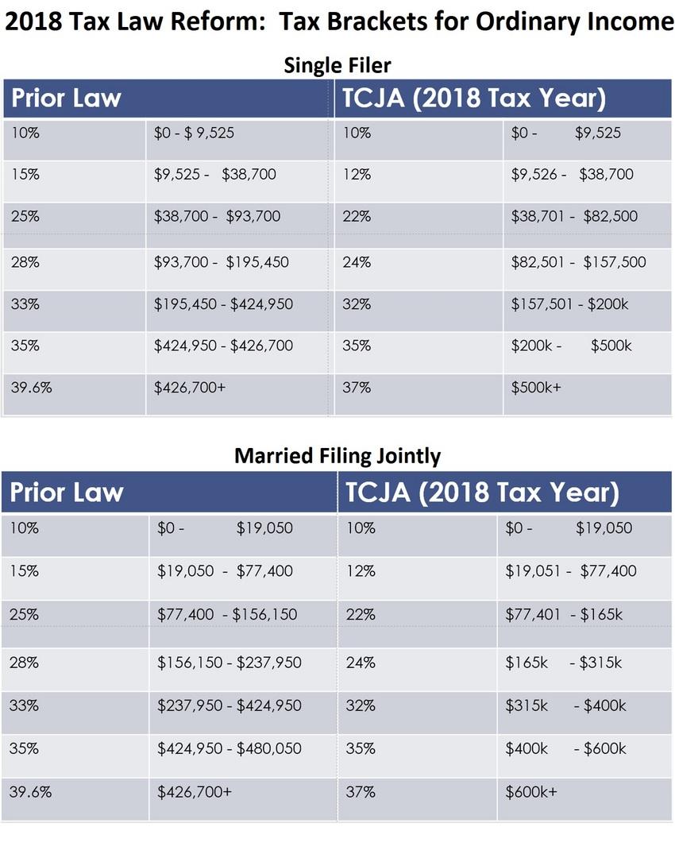 アメリカ 2018 Tax R...