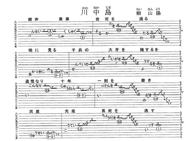 ▶3月の吟題:川中島