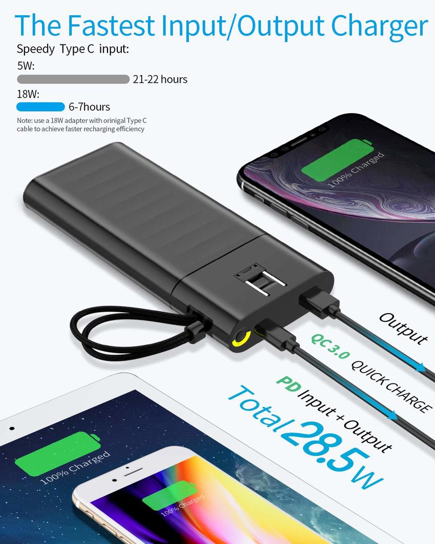 Heloideo 20000mAh Portable P...