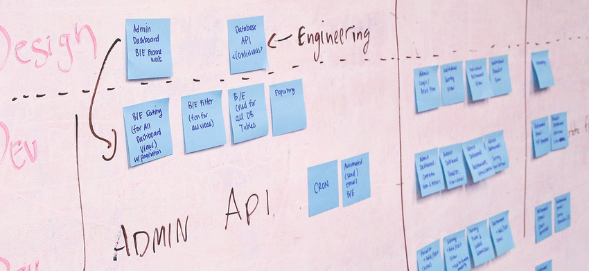 What is an Affinity Diagram?
